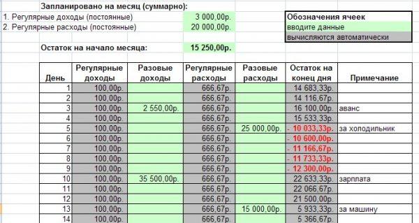 файл для семейного бюджета